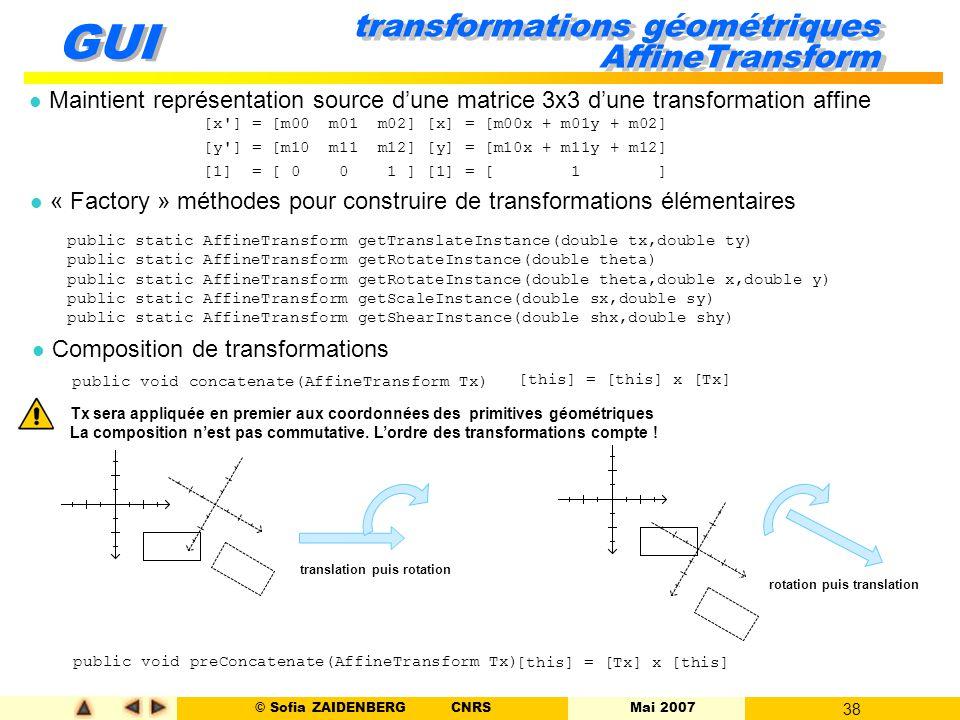© Sofia ZAIDENBERG CNRS Mai 2007 38 GUI transformations géométriques AffineTransform l Maintient représentation source d'une matrice 3x3 d'une transfo