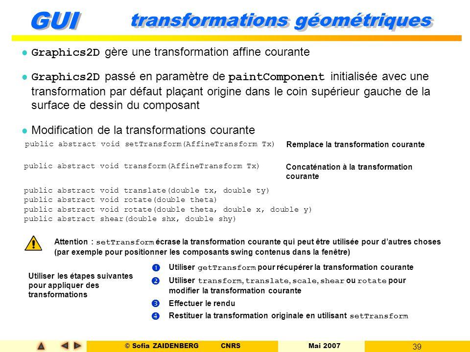 © Sofia ZAIDENBERG CNRS Mai 2007 39 GUI transformations géométriques Graphics2D gère une transformation affine courante Graphics2D passé en paramètre