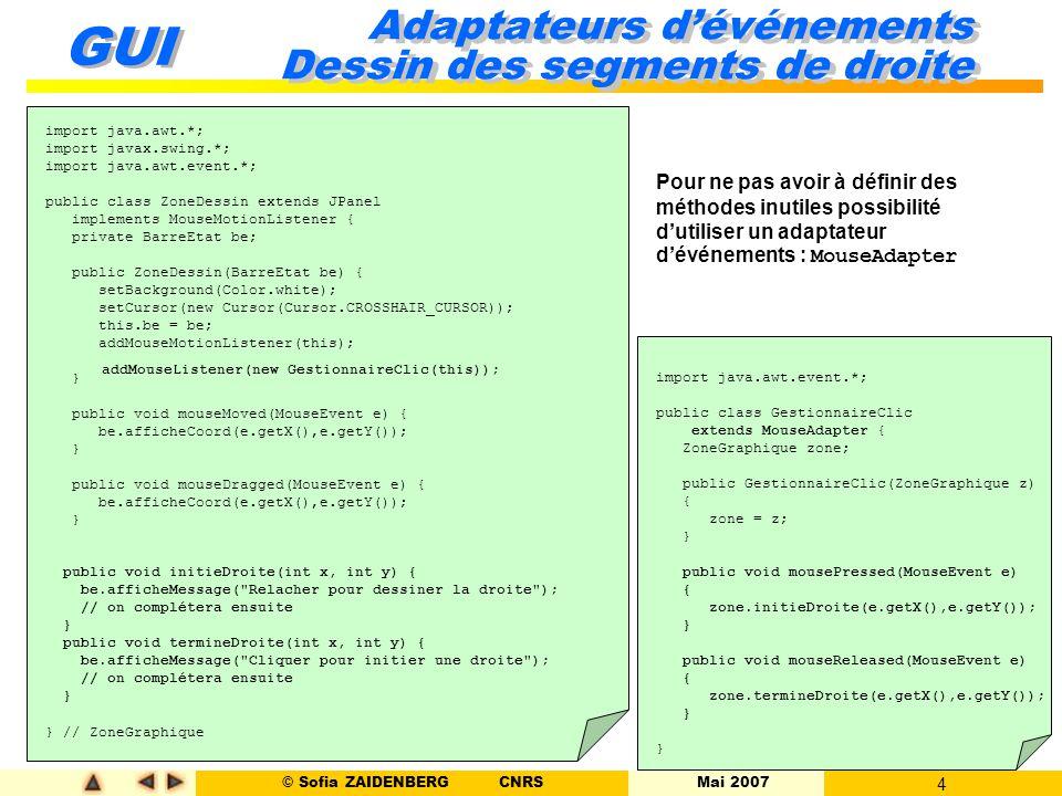© Sofia ZAIDENBERG CNRS Mai 2007 4 GUI Adaptateurs d'événements Dessin des segments de droite import java.awt.*; import javax.swing.*; import java.awt