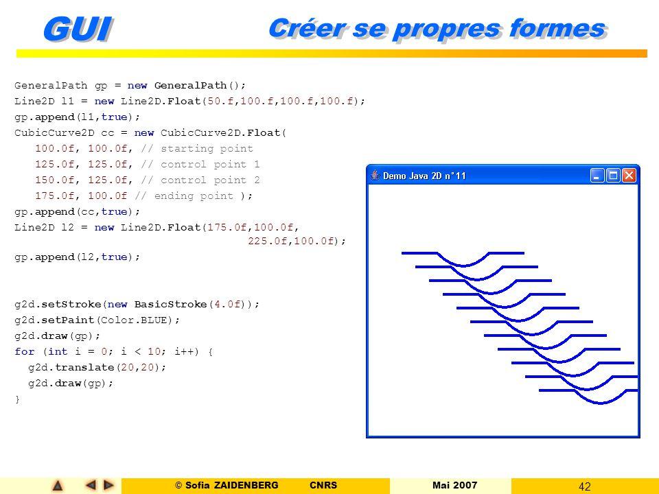 © Sofia ZAIDENBERG CNRS Mai 2007 42 GUI Créer se propres formes GeneralPath gp = new GeneralPath(); Line2D l1 = new Line2D.Float(50.f,100.f,100.f,100.
