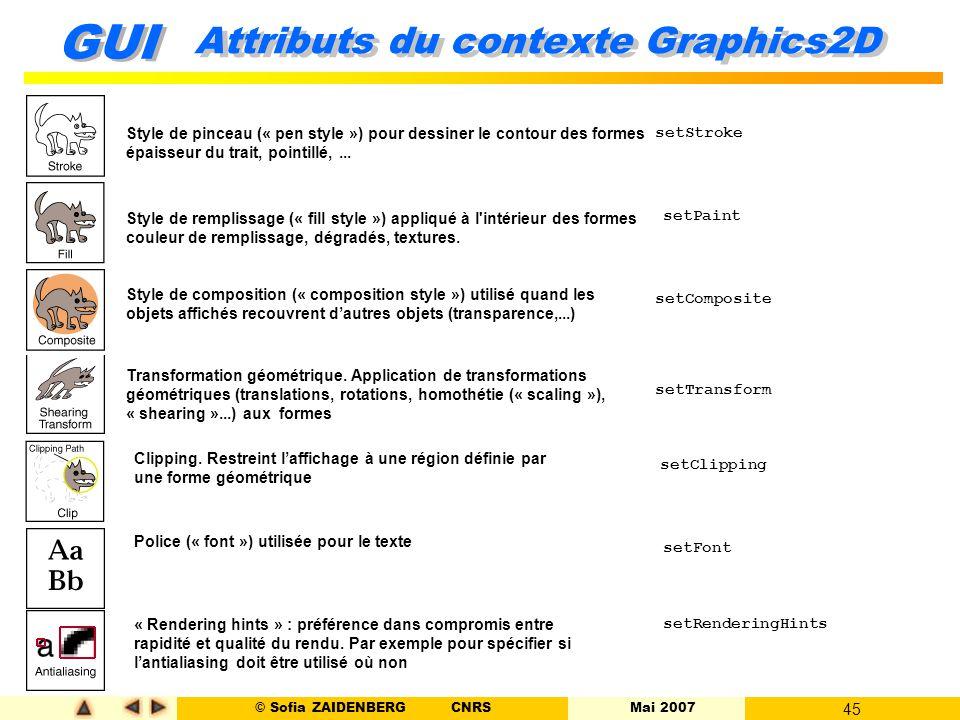 © Sofia ZAIDENBERG CNRS Mai 2007 45 GUI Attributs du contexte Graphics2D Style de pinceau (« pen style ») pour dessiner le contour des formes épaisseu