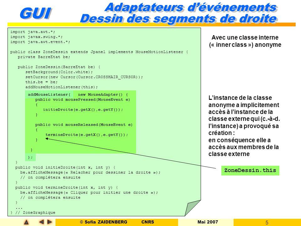© Sofia ZAIDENBERG CNRS Mai 2007 5 GUI Adaptateurs d'événements Dessin des segments de droite import java.awt.*; import javax.swing.*; import java.awt