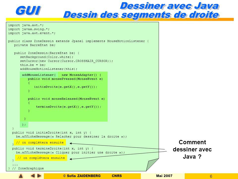 © Sofia ZAIDENBERG CNRS Mai 2007 6 GUI Dessiner avec Java Dessin des segments de droite import java.awt.*; import javax.swing.*; import java.awt.event