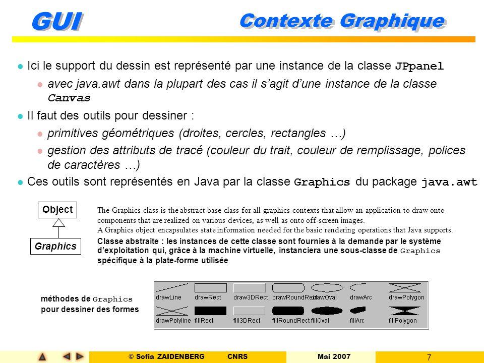 © Sofia ZAIDENBERG CNRS Mai 2007 7 GUI Contexte Graphique Ici le support du dessin est représenté par une instance de la classe JPpanel avec java.awt