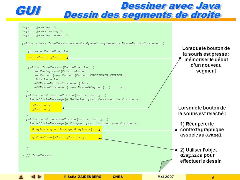 © Sofia ZAIDENBERG CNRS Mai 2007 9 GUI Dessiner avec Java Dessin des segments de droite import java.awt.*; import javax.swing.*; import java.awt.event