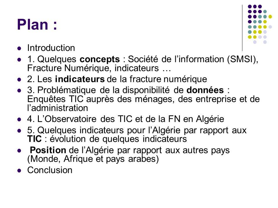 Plan : Introduction 1.