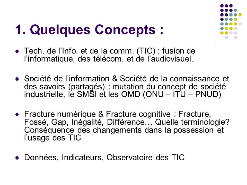 1.Quelques Concepts : Tech. de l'Info. et de la comm.