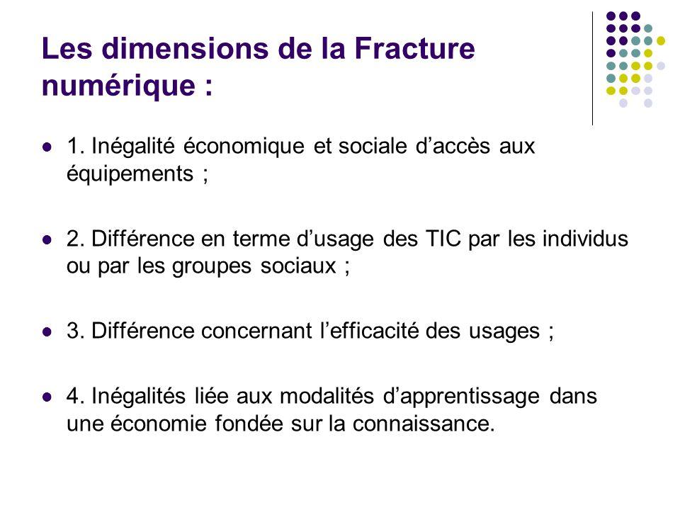 Les dimensions de la Fracture numérique : 1.