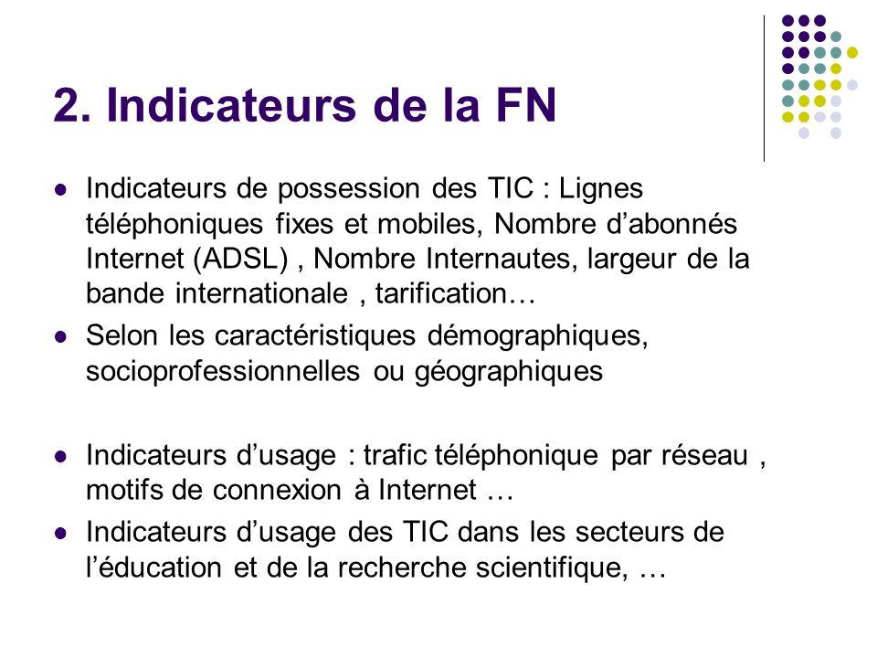 2. Indicateurs de la FN Indicateurs de possession des TIC : Lignes téléphoniques fixes et mobiles, Nombre d'abonnés Internet (ADSL), Nombre Internaute