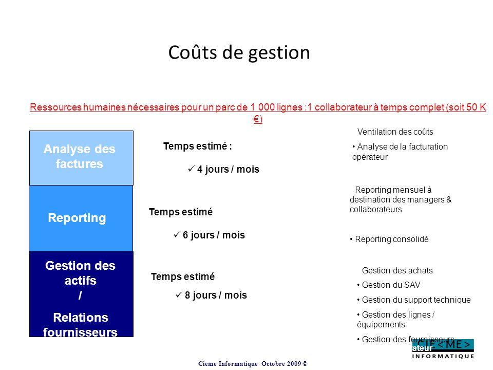 Cieme Informatique Octobre 2009 © Reporting Analyse des factures Gestion des actifs / Relations fournisseurs Reporting mensuel à destination des manag