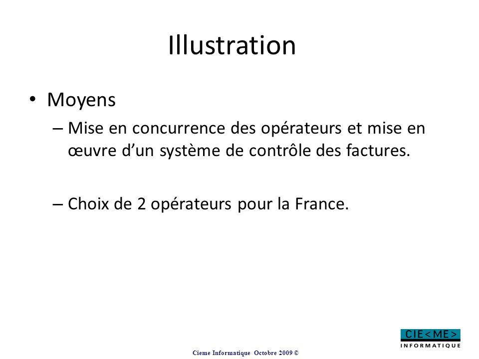 Cieme Informatique Octobre 2009 © Illustration Moyens – Mise en concurrence des opérateurs et mise en œuvre d'un système de contrôle des factures. – C