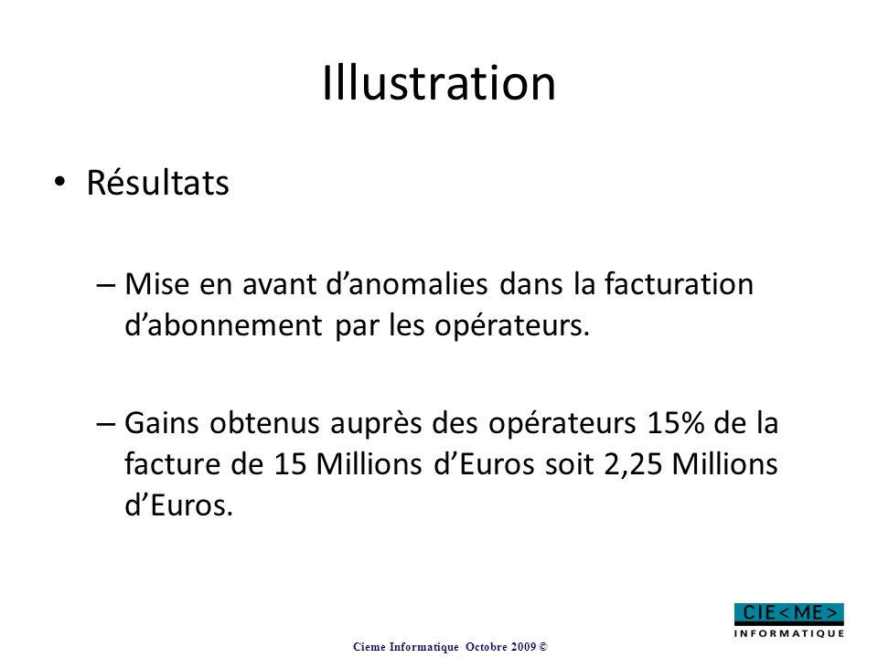Cieme Informatique Octobre 2009 © Illustration Résultats – Mise en avant d'anomalies dans la facturation d'abonnement par les opérateurs. – Gains obte