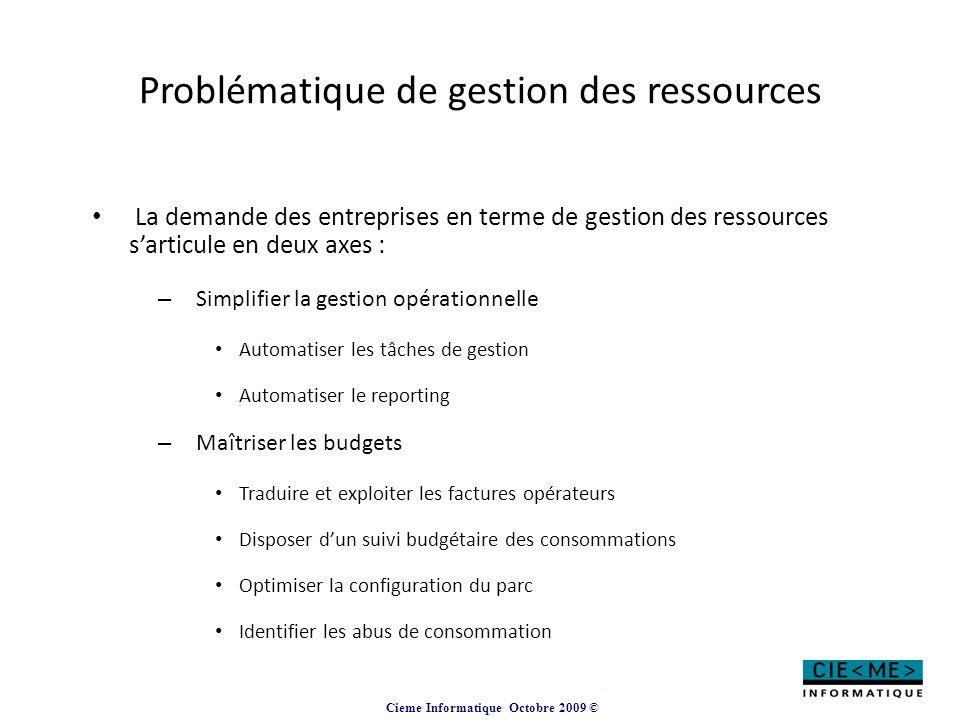 Cieme Informatique Octobre 2009 © Problématique de gestion des ressources La demande des entreprises en terme de gestion des ressources s'articule en