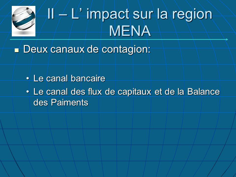 Deux canaux de contagion: Deux canaux de contagion: Le canal bancaireLe canal bancaire Le canal des flux de capitaux et de la Balance des PaimentsLe canal des flux de capitaux et de la Balance des Paiments II – L' impact sur la region MENA