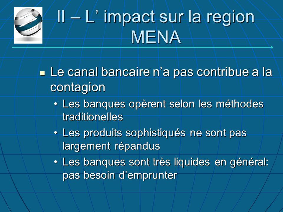 Le canal bancaire n'a pas contribue a la contagion Le canal bancaire n'a pas contribue a la contagion Les banques opèrent selon les méthodes traditionellesLes banques opèrent selon les méthodes traditionelles Les produits sophistiqués ne sont pas largement répandusLes produits sophistiqués ne sont pas largement répandus Les banques sont très liquides en général: pas besoin d'emprunterLes banques sont très liquides en général: pas besoin d'emprunter II – L' impact sur la region MENA