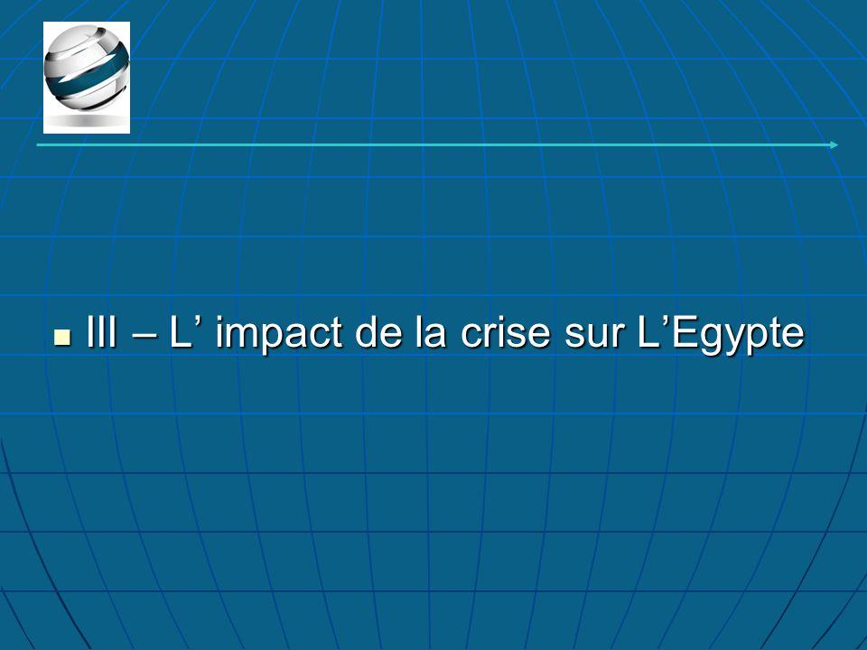 III – L' impact de la crise sur L'Egypte III – L' impact de la crise sur L'Egypte
