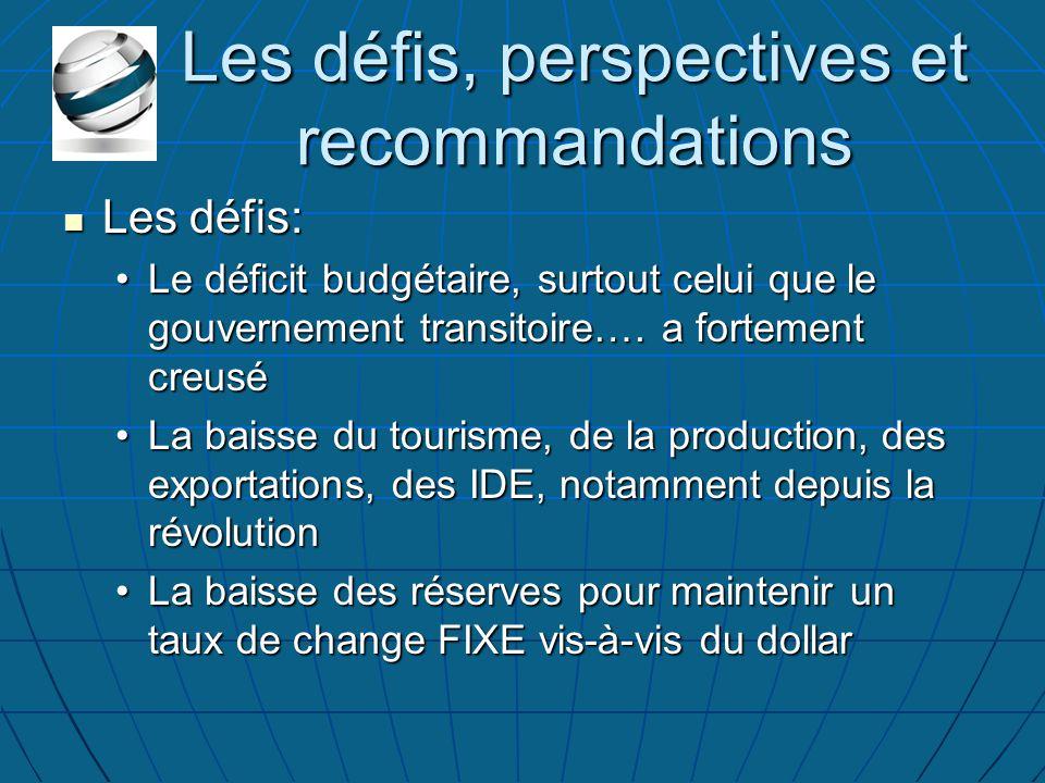 Les défis, perspectives et recommandations Les défis: Les défis: Le déficit budgétaire, surtout celui que le gouvernement transitoire….