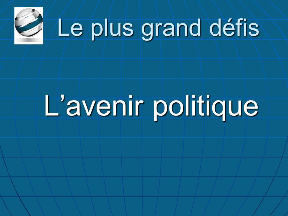Le plus grand défis L'avenir politique