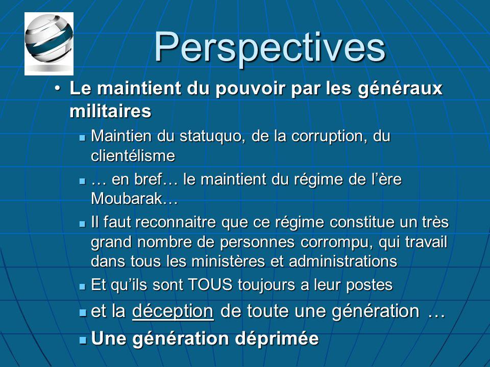 Perspectives Le maintient du pouvoir par les généraux militairesLe maintient du pouvoir par les généraux militaires Maintien du statuquo, de la corruption, du clientélisme Maintien du statuquo, de la corruption, du clientélisme … en bref… le maintient du régime de l'ère Moubarak… … en bref… le maintient du régime de l'ère Moubarak… Il faut reconnaitre que ce régime constitue un très grand nombre de personnes corrompu, qui travail dans tous les ministères et administrations Il faut reconnaitre que ce régime constitue un très grand nombre de personnes corrompu, qui travail dans tous les ministères et administrations Et qu'ils sont TOUS toujours a leur postes Et qu'ils sont TOUS toujours a leur postes et la déception de toute une génération … et la déception de toute une génération … Une génération déprimée Une génération déprimée