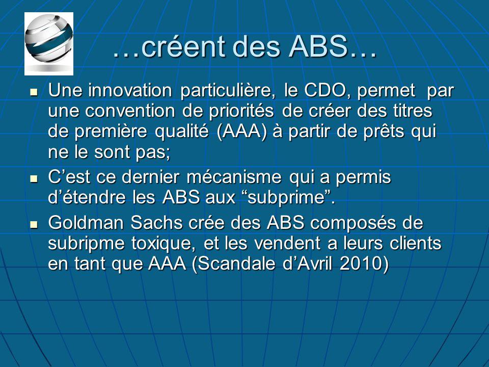…créent des ABS… Une innovation particulière, le CDO, permet par une convention de priorités de créer des titres de première qualité (AAA) à partir de prêts qui ne le sont pas; Une innovation particulière, le CDO, permet par une convention de priorités de créer des titres de première qualité (AAA) à partir de prêts qui ne le sont pas; C'est ce dernier mécanisme qui a permis d'étendre les ABS aux subprime .