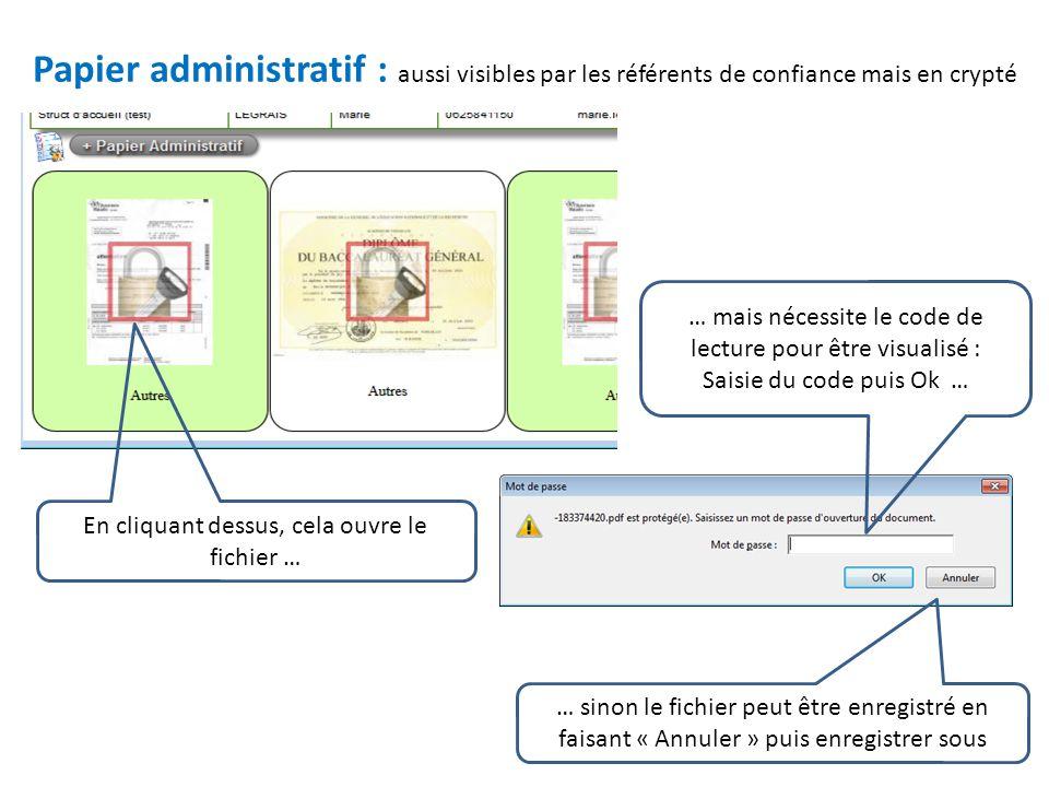 Papier administratif : aussi visibles par les référents de confiance mais en crypté En cliquant dessus, cela ouvre le fichier … … mais nécessite le code de lecture pour être visualisé : Saisie du code puis Ok … … sinon le fichier peut être enregistré en faisant « Annuler » puis enregistrer sous