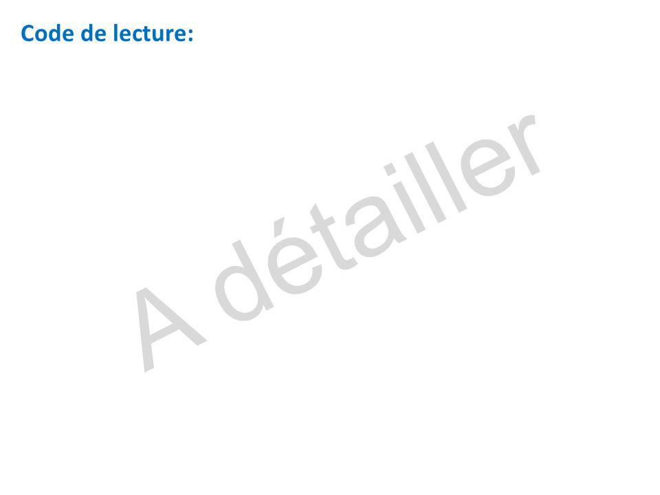 Papier administratif : aussi visibles par les référents de confiance mais en crypté Suppression d'un doc en cliquant sur la croix rouge, puis confirmation Possibilité de modifier le type du document, à choisir dans la liste La gestion des docs se fait en cliquant « + Papier administratif »