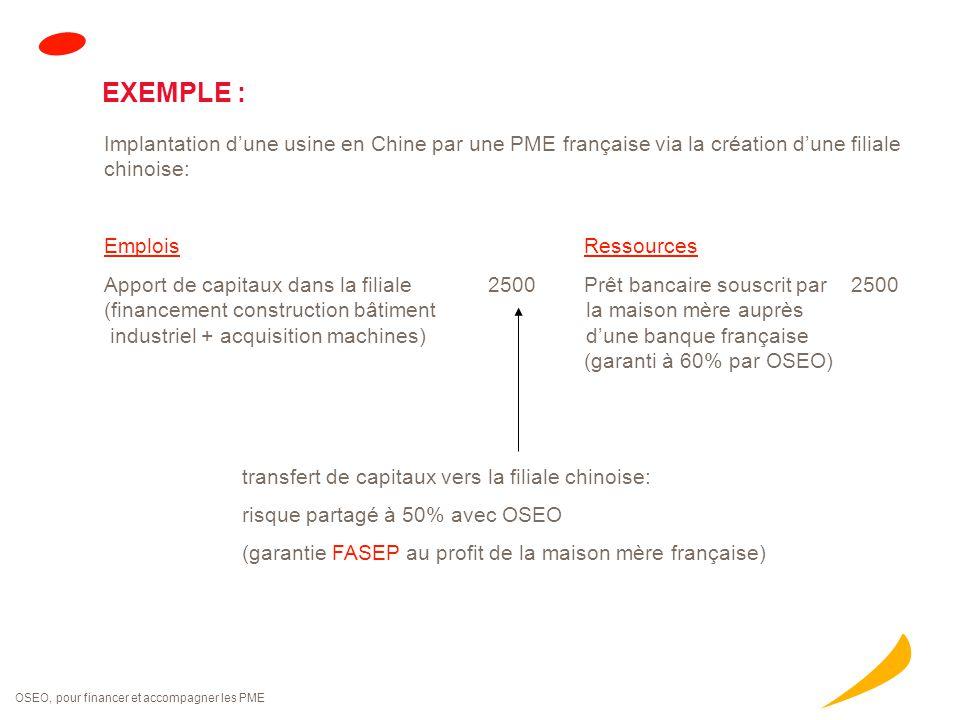OSEO, pour financer et accompagner les PME EXEMPLE : Implantation d'une usine en Chine par une PME française via la création d'une filiale chinoise: E