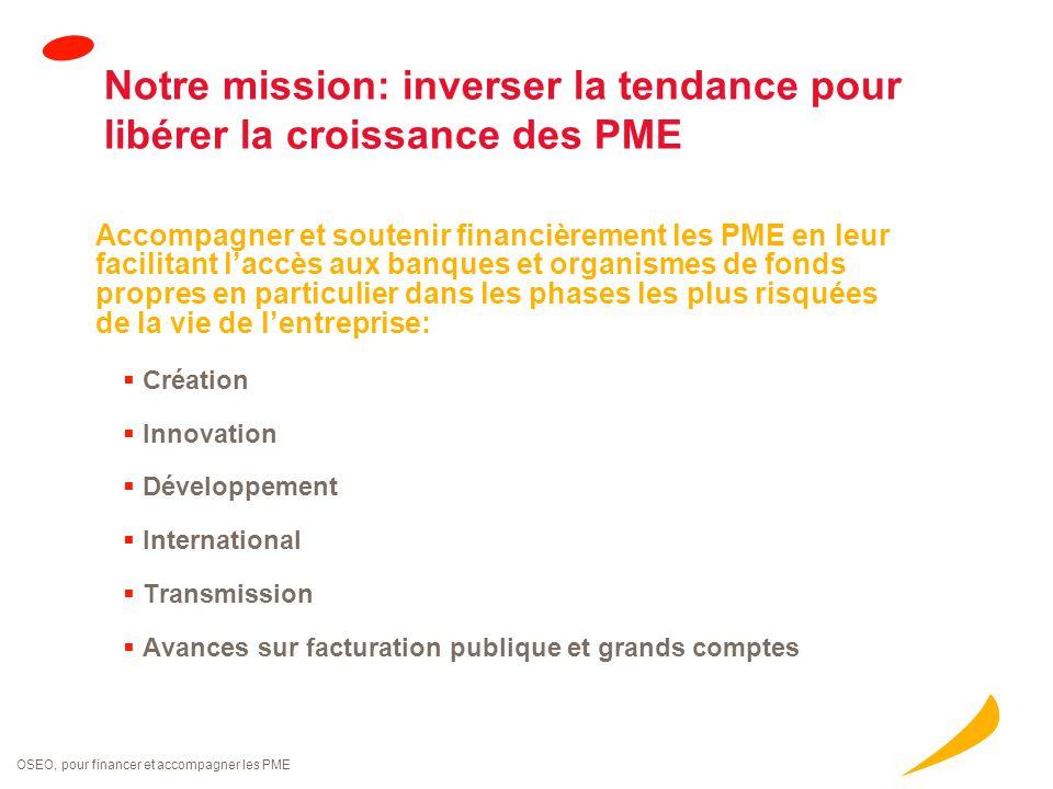 OSEO, pour financer et accompagner les PME Notre mission: inverser la tendance pour libérer la croissance des PME Accompagner et soutenir financièreme
