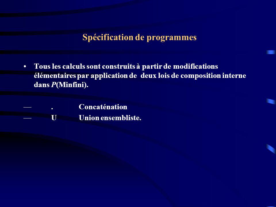 Spécification de programmes Tous les calculs sont construits à partir de modifications élémentaires par application de deux lois de composition interne dans P(Minfini).