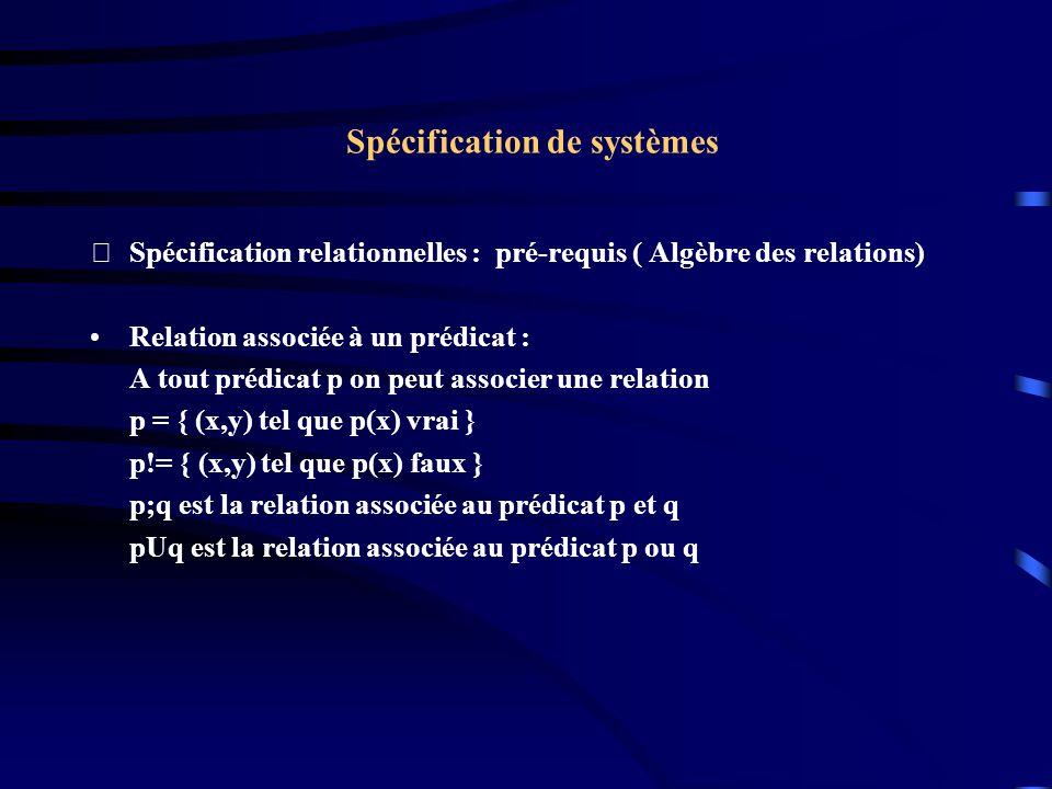 Spécification de systèmes Spécification relationnelles : pré-requis ( Algèbre des relations) Relation associée à un prédicat : A tout prédicat p on peut associer une relation p = { (x,y) tel que p(x) vrai } p!= { (x,y) tel que p(x) faux } p;q est la relation associée au prédicat p et q pUq est la relation associée au prédicat p ou q