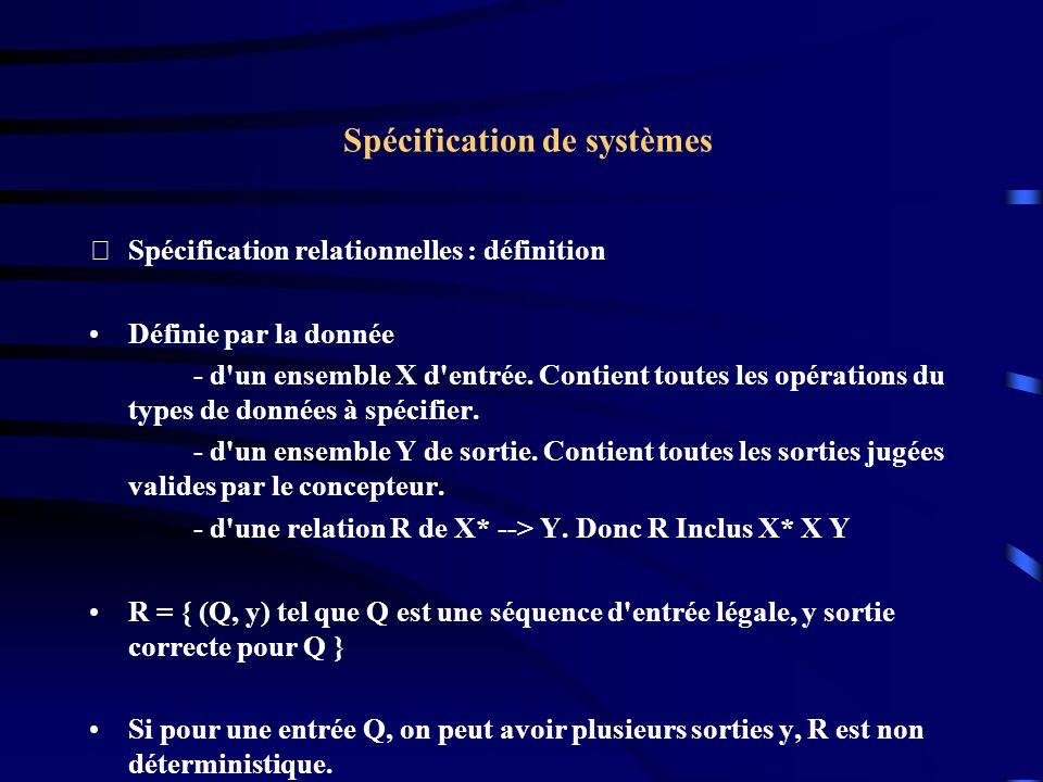 Spécification de systèmes Spécification relationnelles : définition Définie par la donnée - d un ensemble X d entrée.