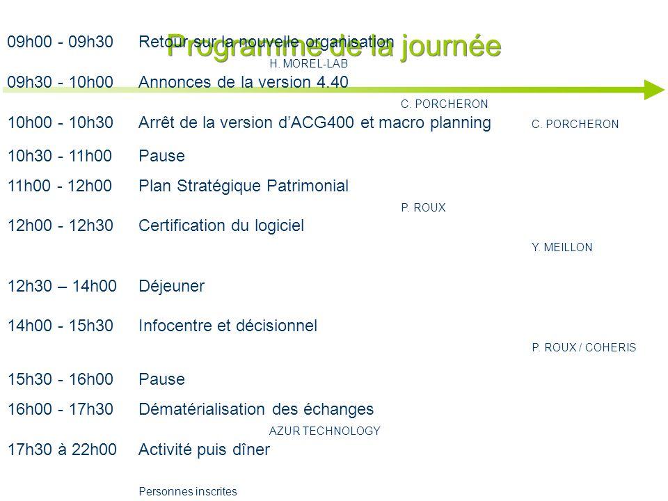 Programme de la journée 09h00 - 09h30Retour sur la nouvelle organisation H. MOREL-LAB 09h30 - 10h00Annonces de la version 4.40 C. PORCHERON 10h00 - 10