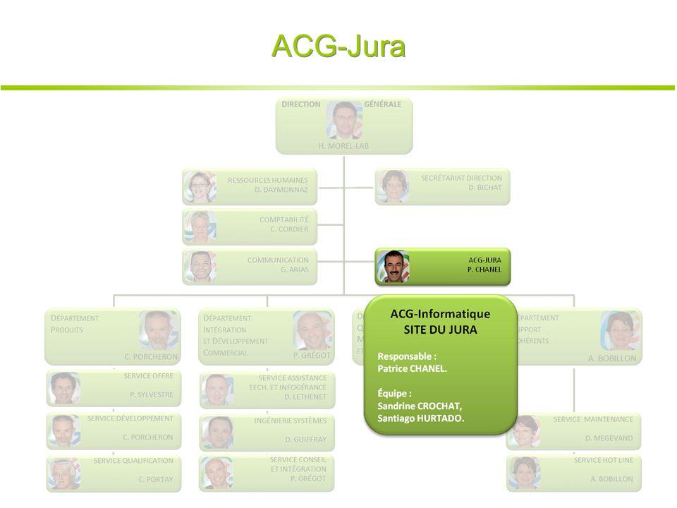 ACG-Jura
