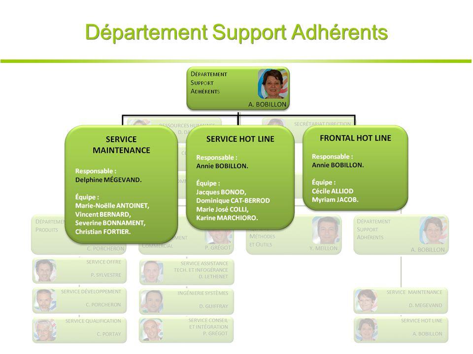 Département Support Adhérents