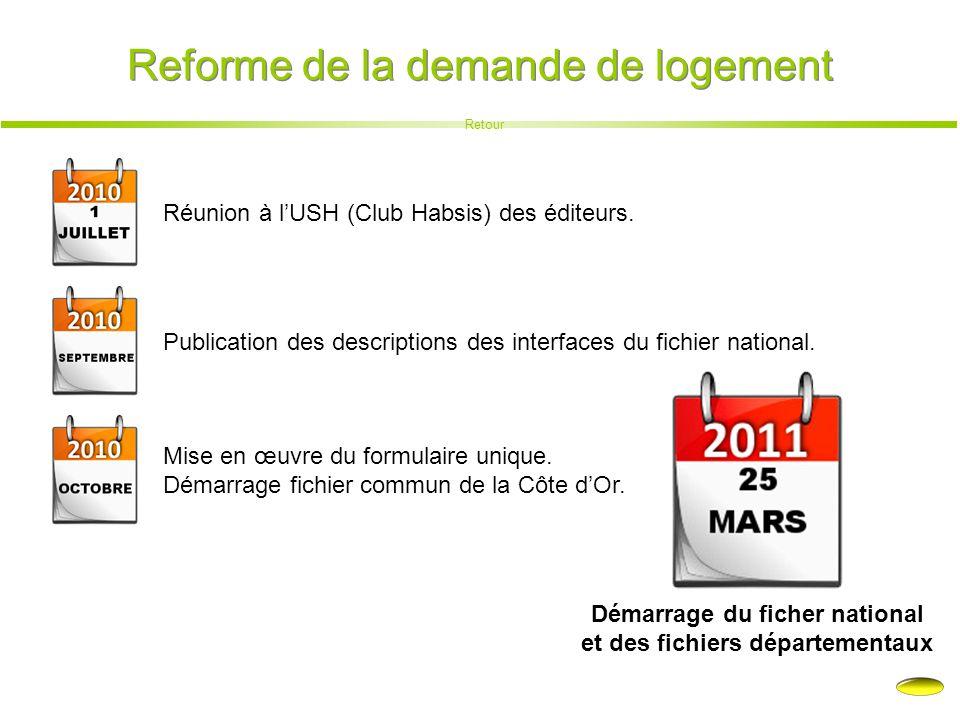 Reforme de la demande de logement Réunion à l'USH (Club Habsis) des éditeurs. Publication des descriptions des interfaces du fichier national. Mise en