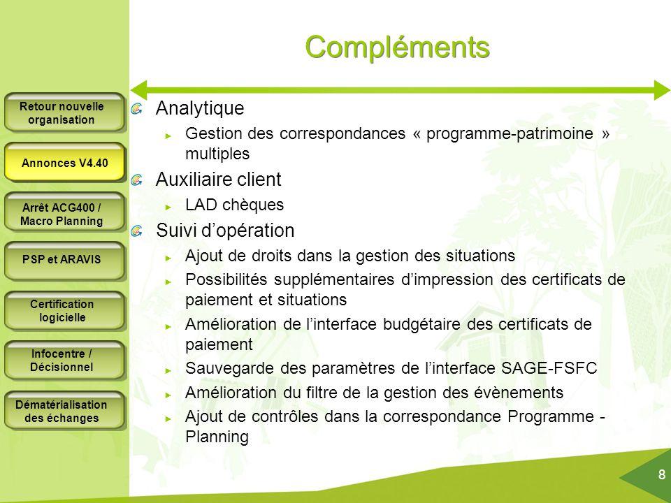 Retour nouvelle organisation Annonces V4.40 Arrêt ACG400 / Macro Planning PSP et ARAVIS Certification logicielle Infocentre / Décisionnel Dématérialis