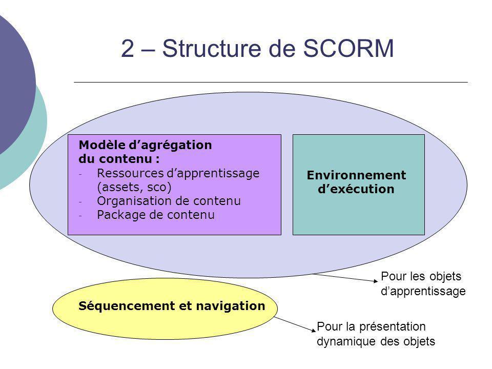 2 – Structure de SCORM Environnement d'exécution Pour les objets d'apprentissage Pour la présentation dynamique des objets Modèle d'agrégation du cont