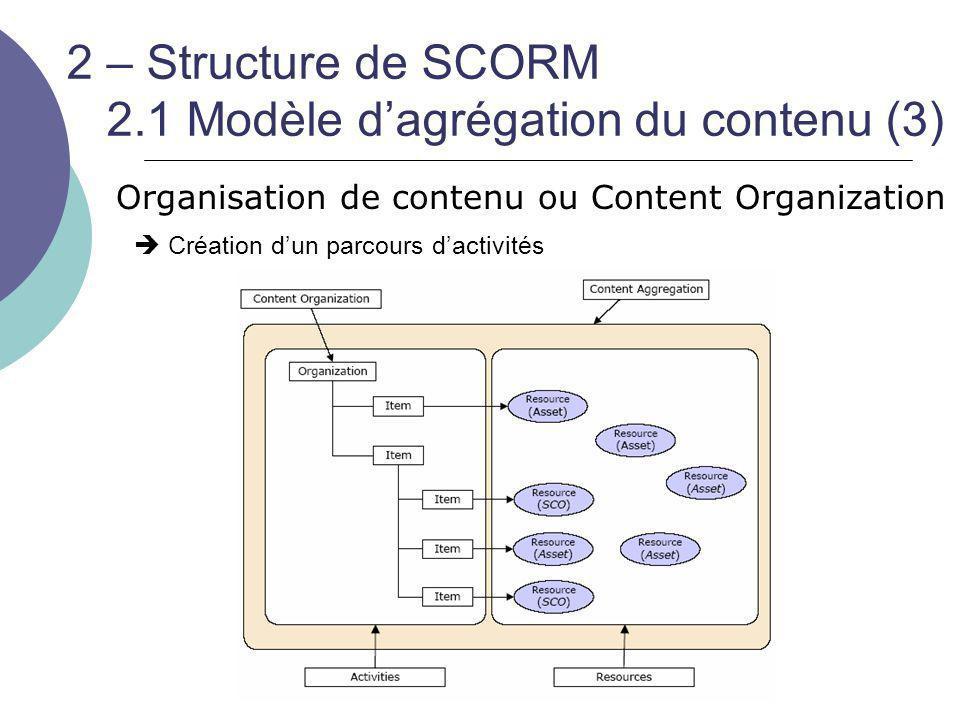 2 – Structure de SCORM 2.1 Modèle d'agrégation du contenu (3) Organisation de contenu ou Content Organization  Création d'un parcours d'activités
