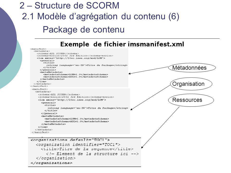 2 – Structure de SCORM 2.1 Modèle d'agrégation du contenu (6) Package de contenu Exemple de fichier imsmanifest.xml Métadonnées Organisation Ressource