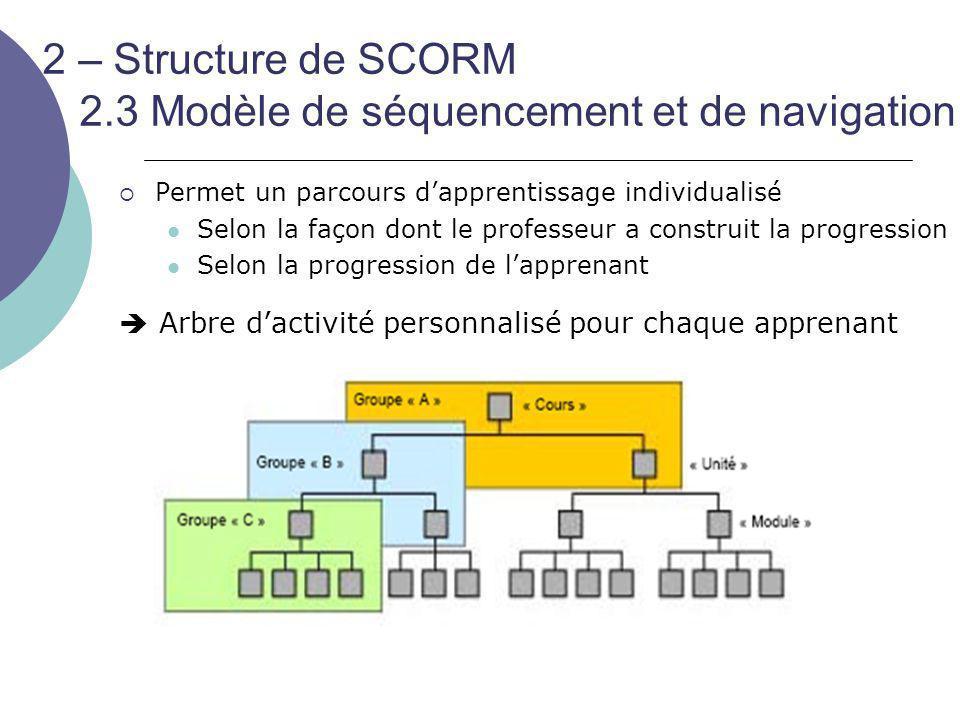 2 – Structure de SCORM 2.3 Modèle de séquencement et de navigation  Permet un parcours d'apprentissage individualisé Selon la façon dont le professeu