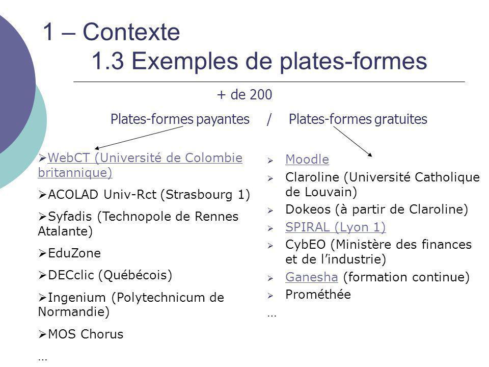 1 – Contexte 1.3 Exemples de plates-formes  Moodle Moodle  Claroline (Université Catholique de Louvain)  Dokeos (à partir de Claroline)  SPIRAL (L