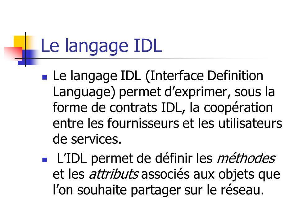 Le langage IDL Le langage IDL (Interface Definition Language) permet d'exprimer, sous la forme de contrats IDL, la coopération entre les fournisseurs et les utilisateurs de services.