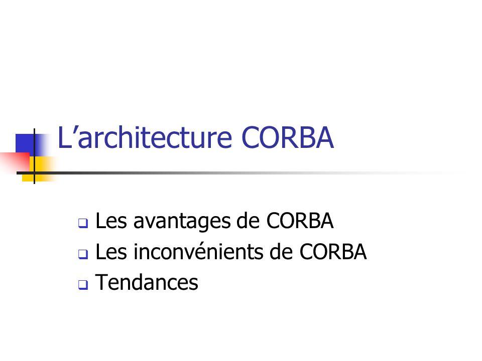L'architecture CORBA  Les avantages de CORBA  Les inconvénients de CORBA  Tendances