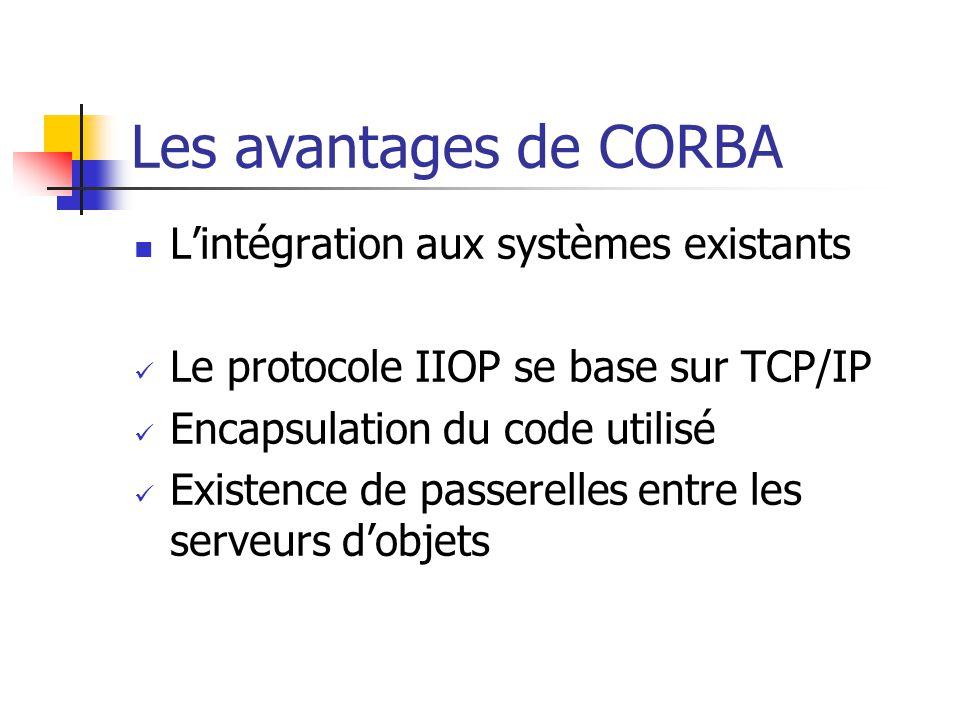 Les avantages de CORBA L'intégration aux systèmes existants Le protocole IIOP se base sur TCP/IP Encapsulation du code utilisé Existence de passerelles entre les serveurs d'objets
