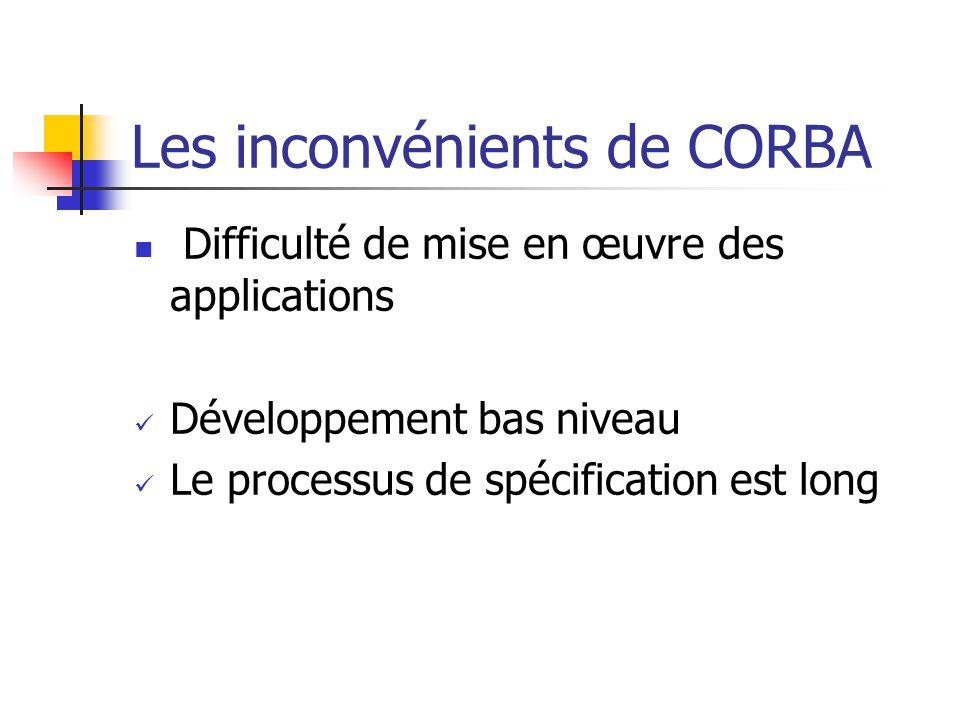 Les inconvénients de CORBA Difficulté de mise en œuvre des applications Développement bas niveau Le processus de spécification est long