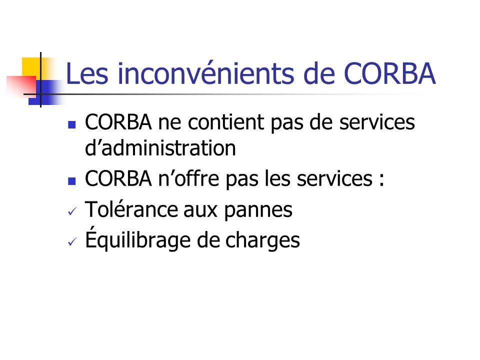Les inconvénients de CORBA CORBA ne contient pas de services d'administration CORBA n'offre pas les services : Tolérance aux pannes Équilibrage de charges
