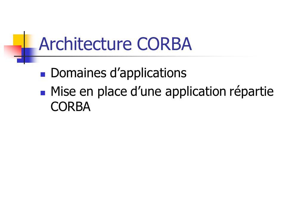 Architecture CORBA Domaines d'applications Mise en place d'une application répartie CORBA