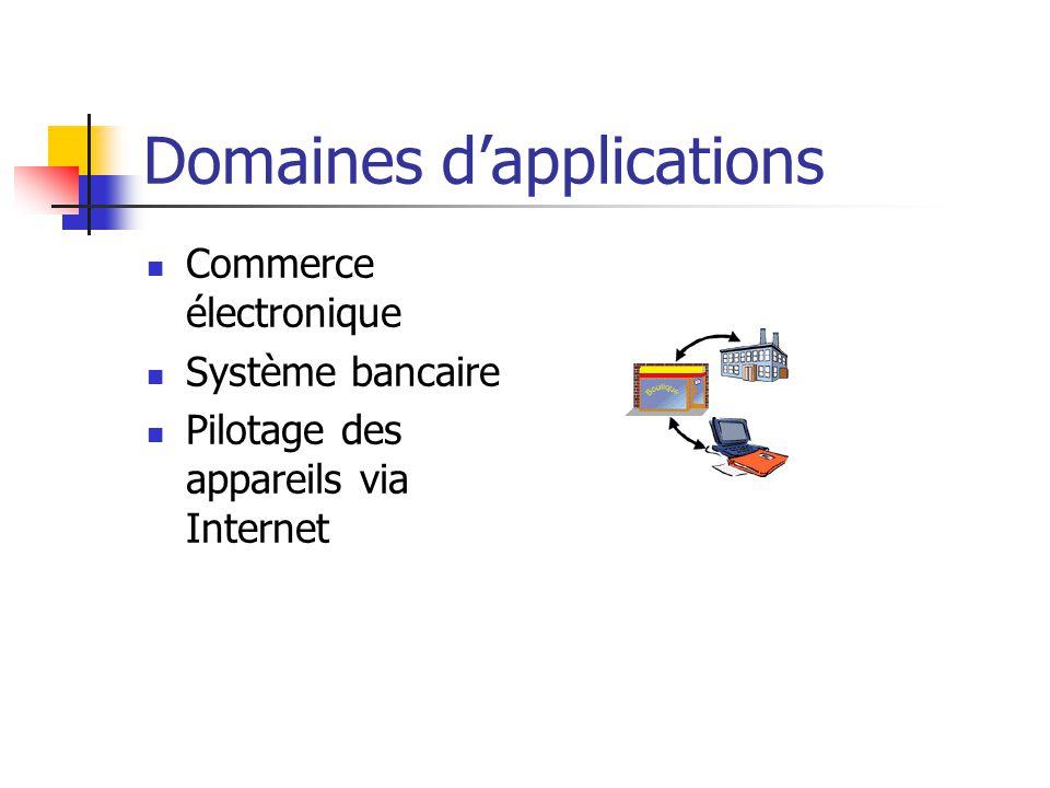 Domaines d'applications Commerce électronique Système bancaire Pilotage des appareils via Internet