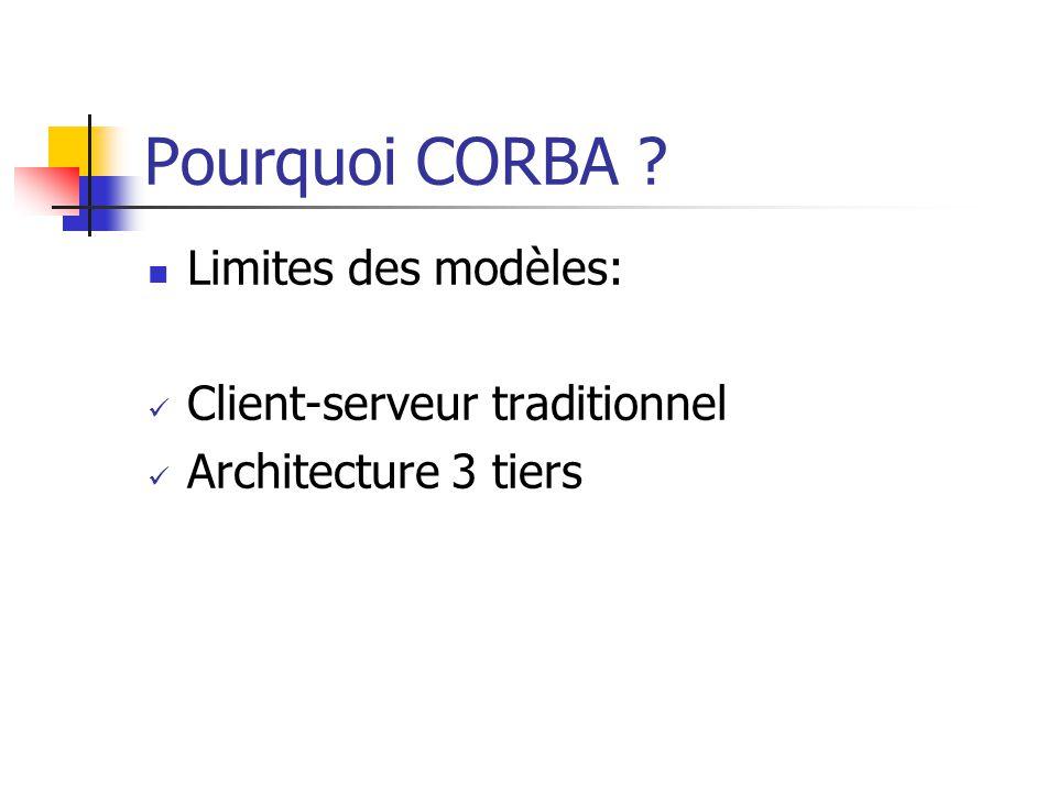 Pourquoi CORBA ? Limites des modèles: Client-serveur traditionnel Architecture 3 tiers