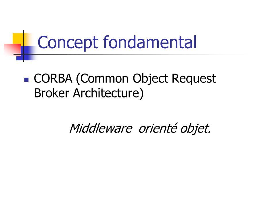 Concept fondamental CORBA (Common Object Request Broker Architecture) Middleware orienté objet.